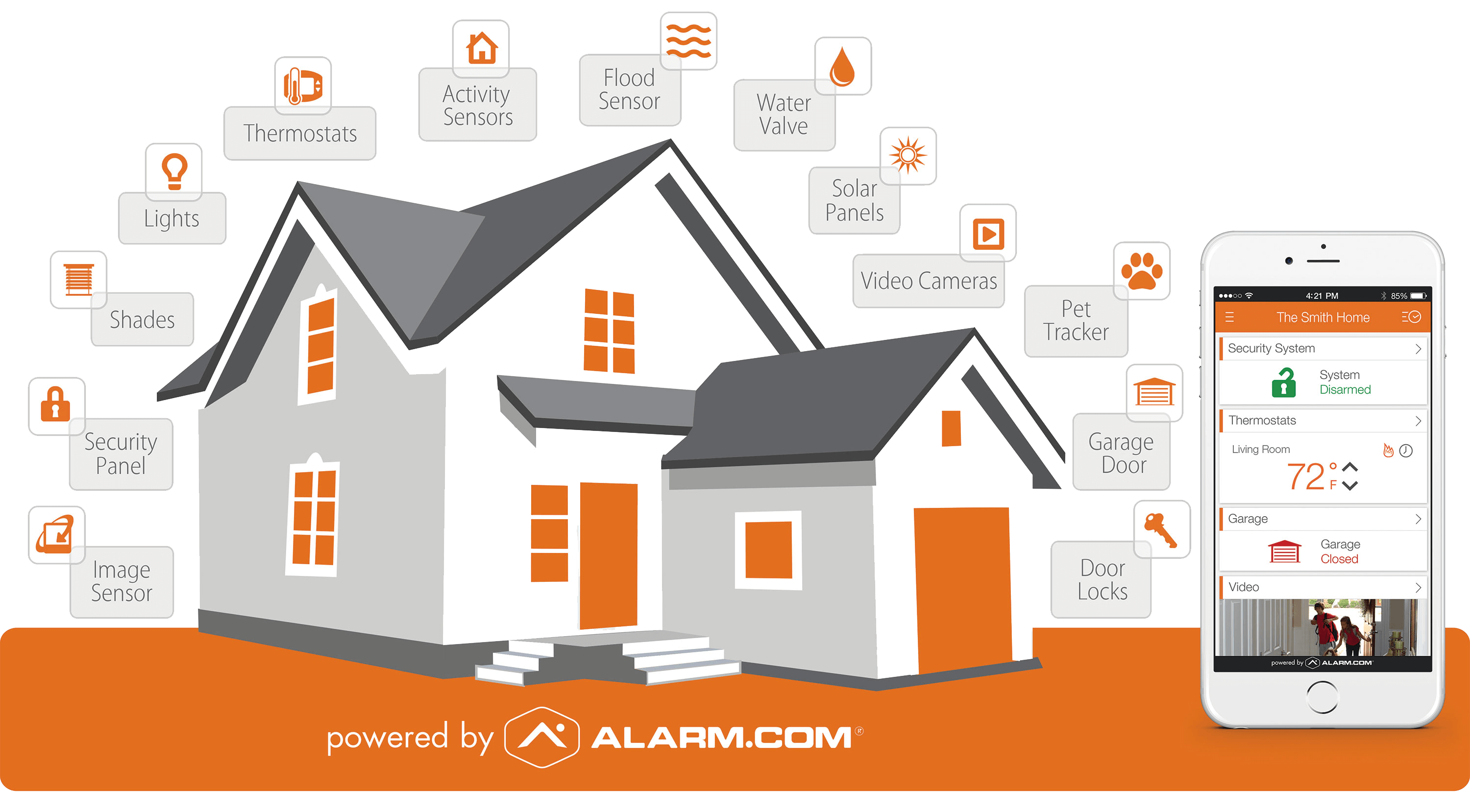 Automated Smart Home in Fresno, CA and Clovis, CA